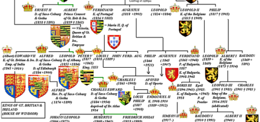 600px-Saxe_Coburg_Dynasty_Family_Tree